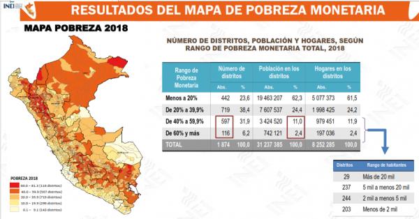 mapa pobreza